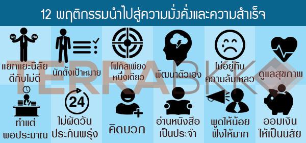 12 พฤติกรรมนำไปสู่ ความมั่งคง และ ความสำเร็จ